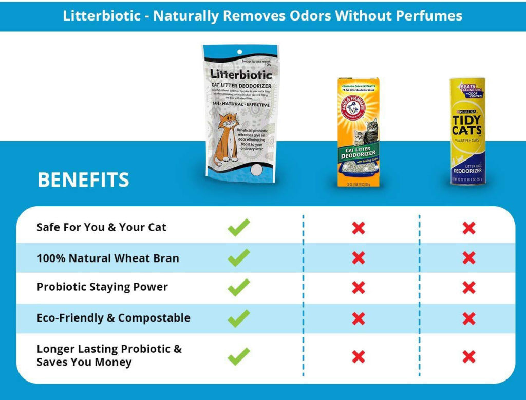 litter-odor-rremoval-product