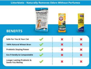 litter-odor-rremoval-product